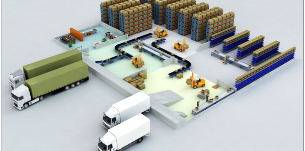 TipsOn Better Warehousing And Distribution Channels